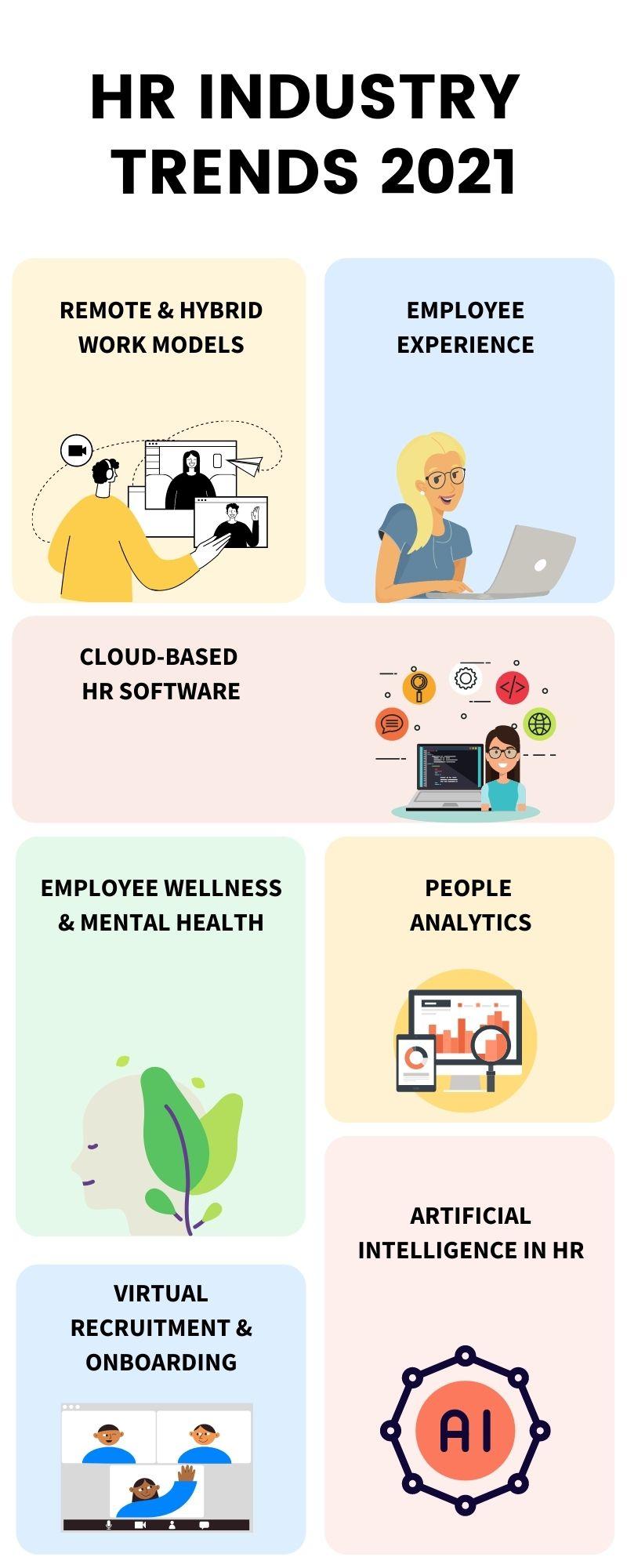 HR Industry Trends 2021