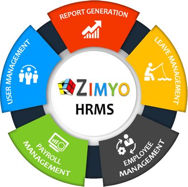 Zimyo Hrms Solution