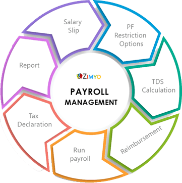 zimyo-payroll-solution