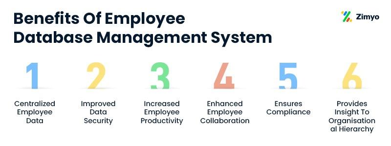 benefits-of-employee-database-management-system