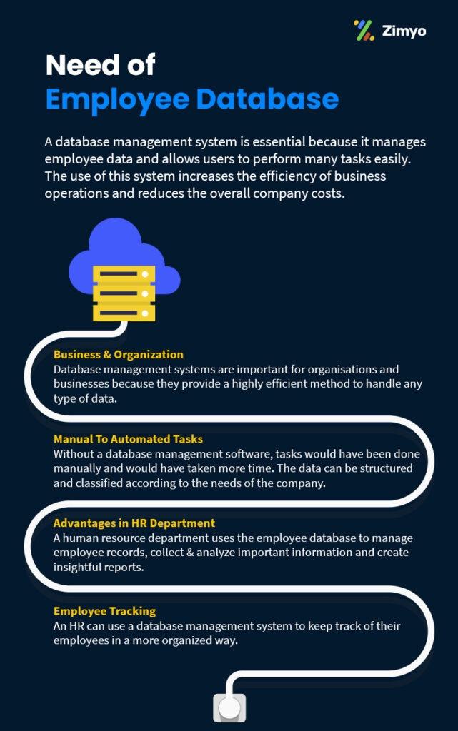 importance-of-employee-database-management-system