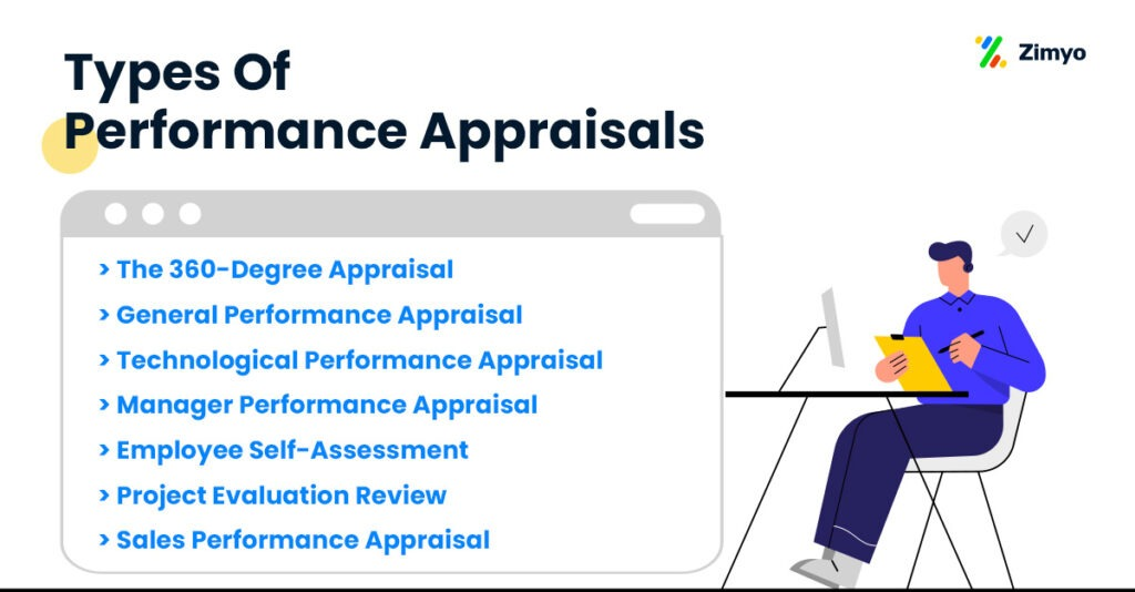 Types Of Performance Appraisals