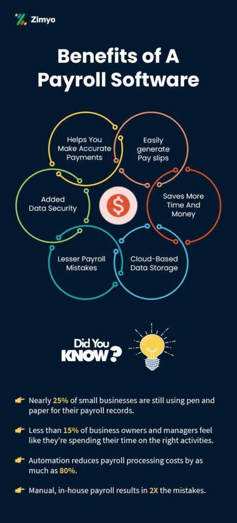 benefits-of-payroll-software