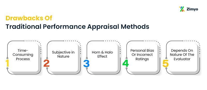 drawbacks-of-performance-appraisal-methods