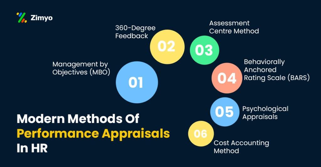 Modern Methods Of Performance Appraisals In HR