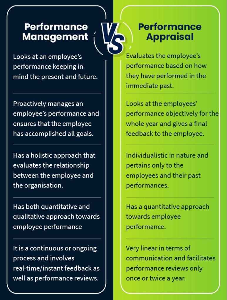 performance-appraisal-vs-performance-management