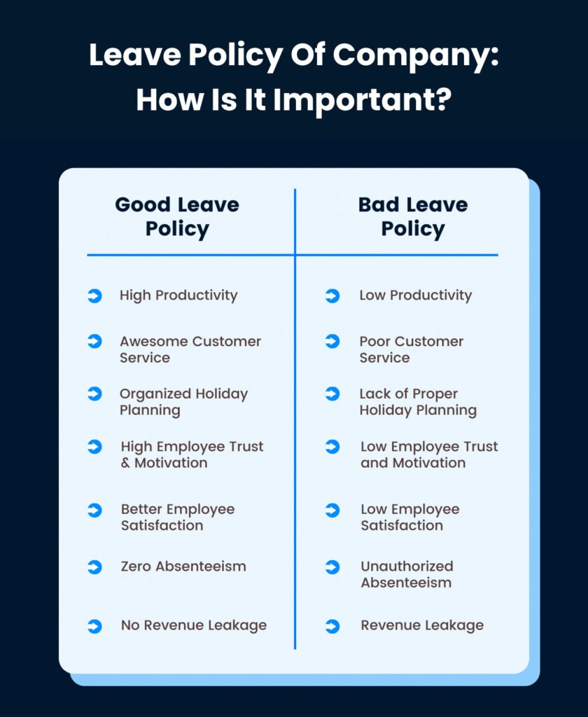 leave policy of company